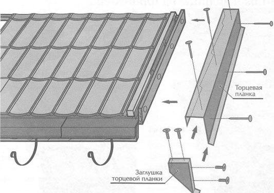 Планка карнизная для металлочерепицы - всё о металлочерепице