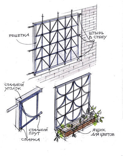 Прозрачные решетки на окна и их функциональные преимущества: рассказываем по порядку
