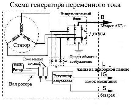 автономный генератор электроэнергии