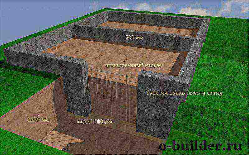 Сколько стоит фундамент под стоящий дом: инструкция по расчету