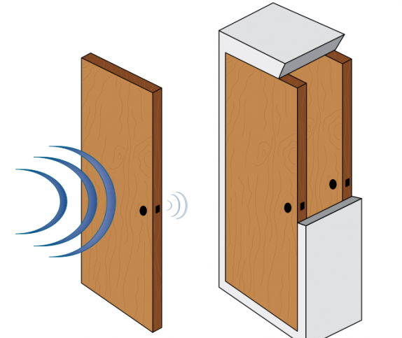 Входные двери с шумоизоляцией купить в москве. цены на металлическую дверь со звукоизоляцией