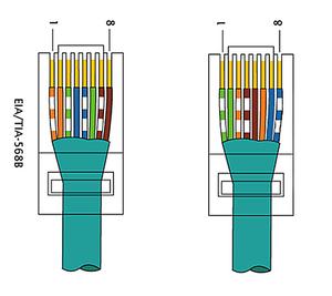 Основные правила прокладки интернет-кабеля в квартире