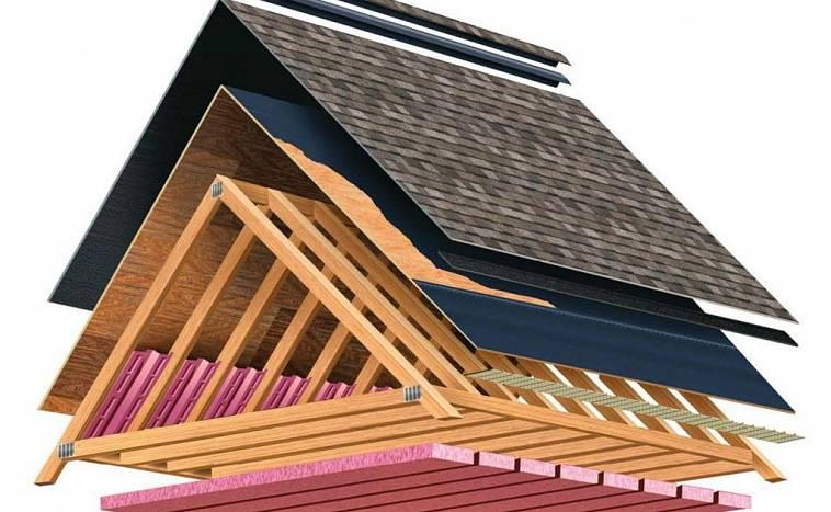 цена крыши за квадратный метр