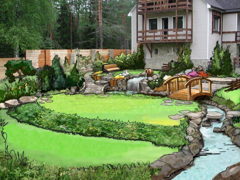 Наш сад рубин 9.0: программа для ландшафтного дизайна, описание и инструкция пользователя