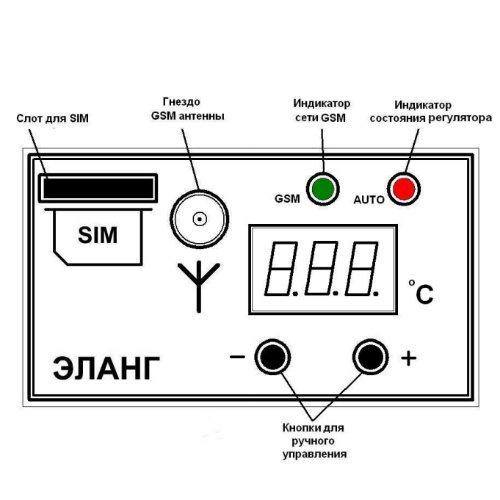 gsm контроллер управления питанием