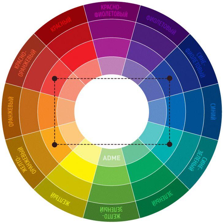 какие цвета сочетаются между собой