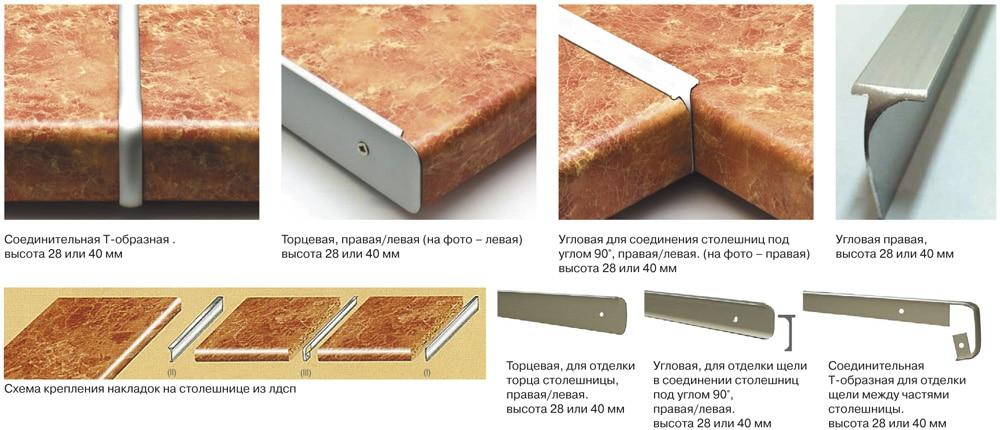 Как крепить столешницу к кухонным напольным шкафам: подготовка и примерка, монтаж столешницы.