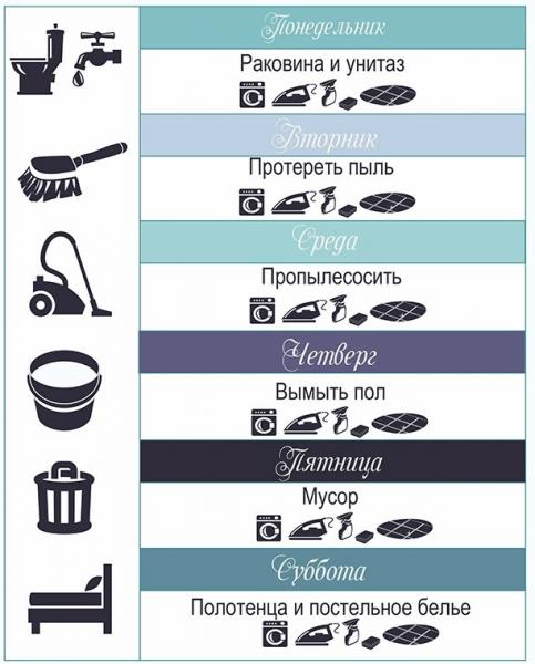 Уборка дома: секреты быстрой уборки в доме, квартире