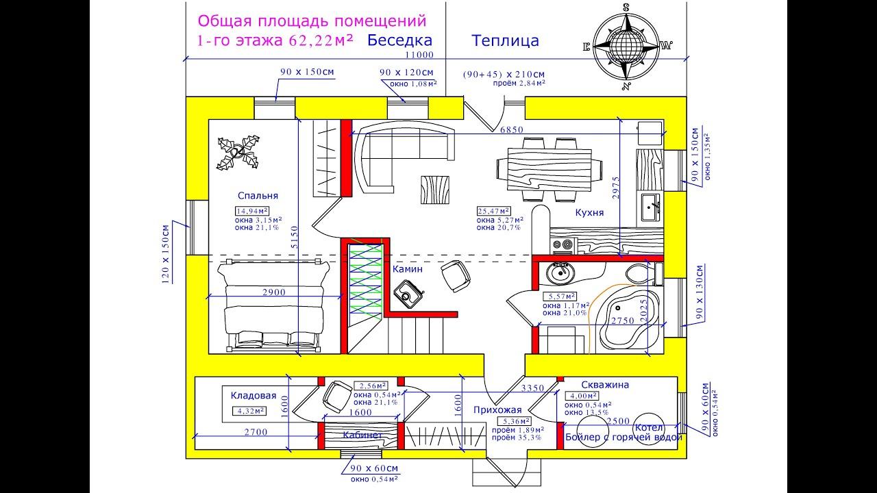 Нюансы при планировке частного одноэтажного дома