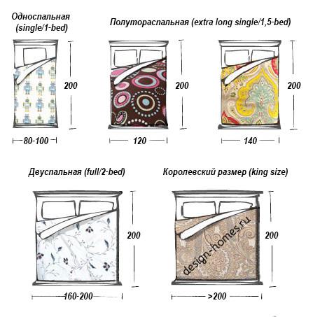 Размеры пододеяльников (26 фото): таблица параметров стандартных полутороспальных и односпальных изделий