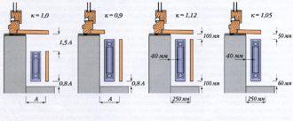 радиатор отопления в полу