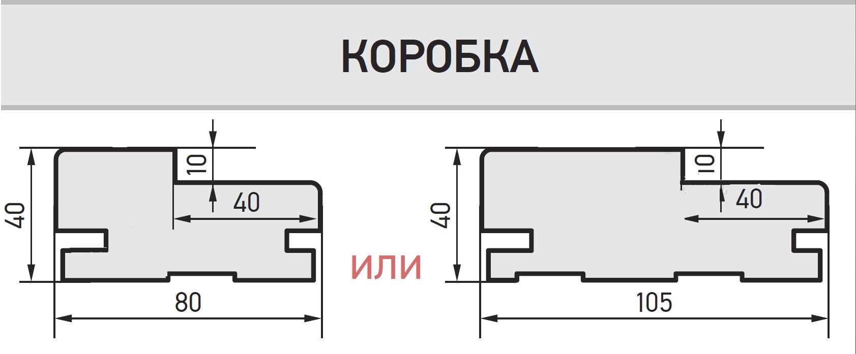 стандартный проем для входной двери