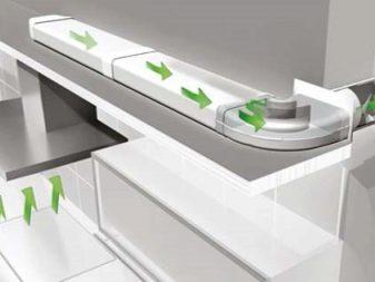 Вытяжка для кухни с отводом в вентиляцию: пластиковые, островные модели с выводом на улицу, какие лучше