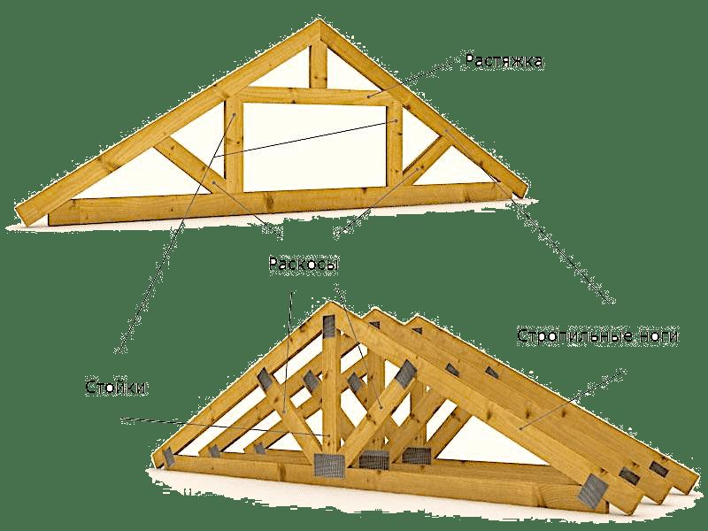 Все о двухскатной крыше от а до я: виды, устройство, схемы и чертежи + фото