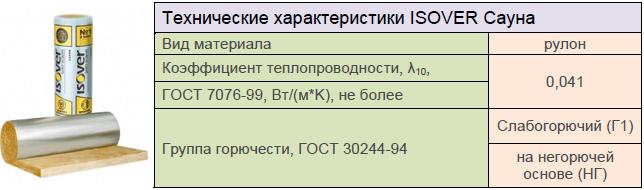 Фольгированный утеплитель для стен и пола: виды и особенности — remontami.ru