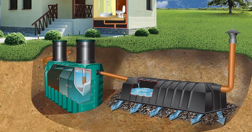 Очистные сооружения | завод эколос | волгоград | емкости