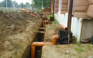 Внутренняя ливневая канализация:  трубы, монтаж, снип