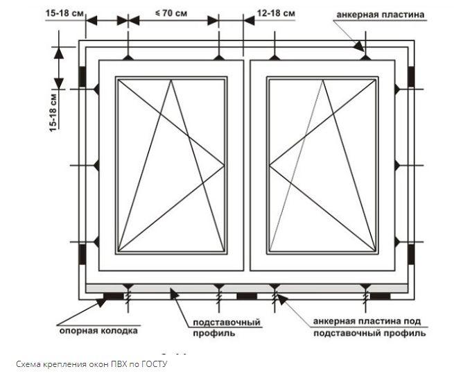 порядок установки пластиковых окон
