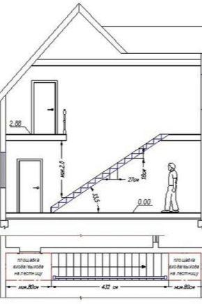 высота одноэтажного дома в метрах