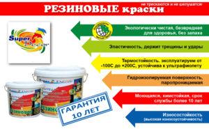 Свойства резиновой краски, порядок ее нанесения и лучшие производители