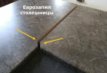 Как соединить столешницу: под углом 90 градусов, стык для кухни под прямым углом