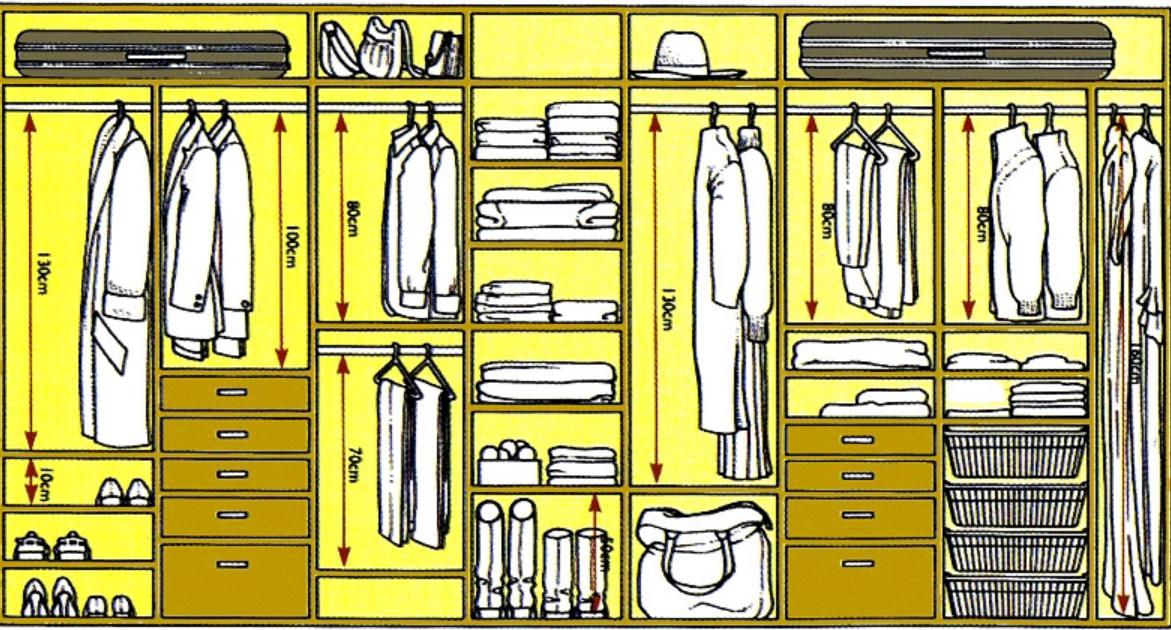 стандартная глубина шкафа