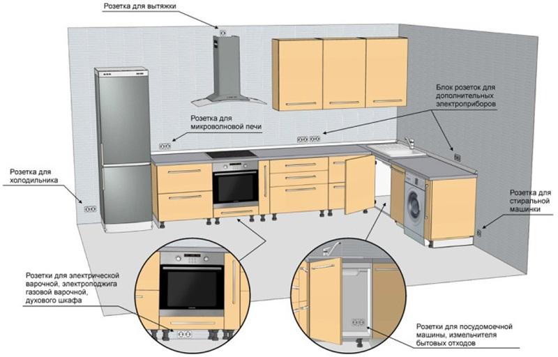 Обозначение розеток и выключателей: инструкция и фото