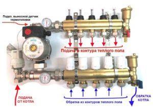 Регулировка коллектора теплого пола - лучшее отопление