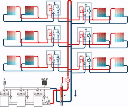 Принцип работы двухконтурного газового котла отопления: схема и устройство расширительного бака, а так же видео