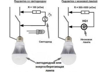 почему моргает светодиодный светильник