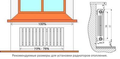 Использование узких, низких и компактных радиаторов отопления