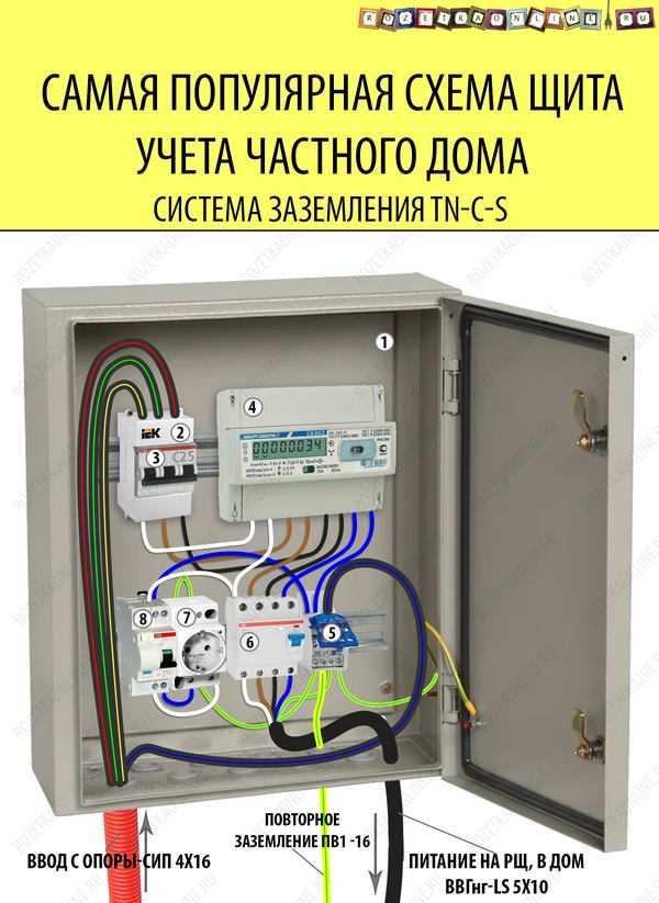 Сборка и монтаж электрического щита своими руками   electricity help