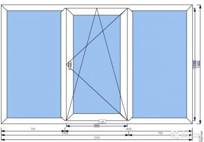 панорамные окна размеры