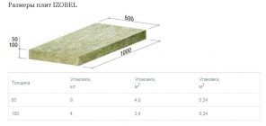 Каменная вата для утепления фасада: топ-5 лучших производителей