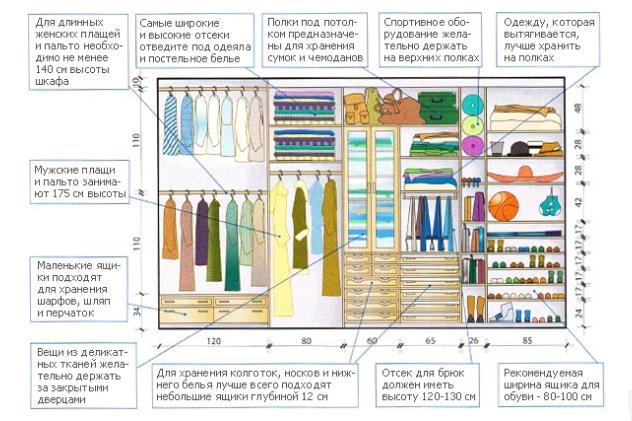 глубина шкафа для верхней одежды