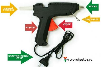 пистолетный клей