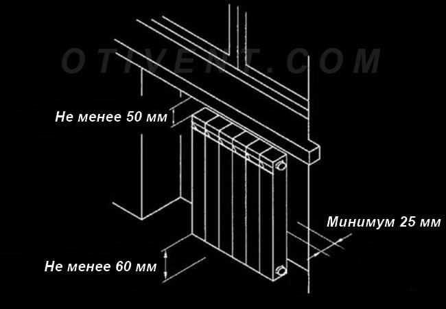 Встраиваемые напольные радиаторы для отопления