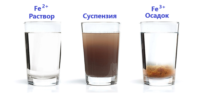 Железо в воде влияние на организм pvsservice.ru