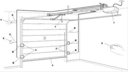 Как запрограммировать пульт от ворот дорхан  преимущества и недостатки популярной сау – первый дверной