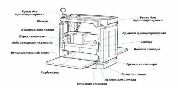 Выбираем разметочный рейсмус или на что обратить внимание. - rubankov.net