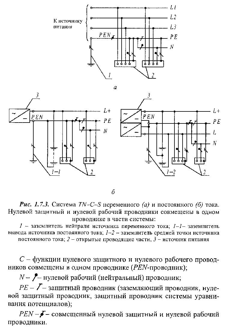 Защитные проводники (pe-проводники)