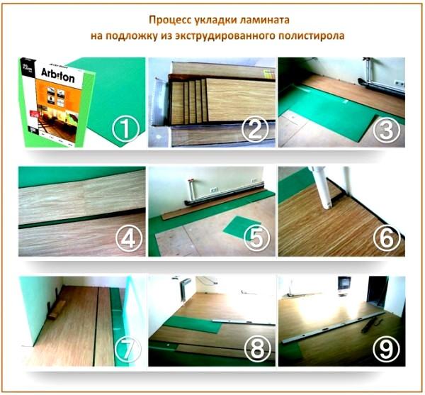 Укладка подложки под ламинат: основные правила и пошаговая инструкция