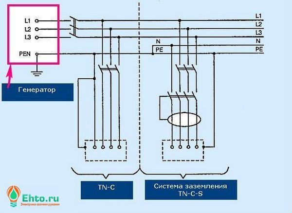 Pen-проводник: описание, порядок разделения и типичные ошибки при установке