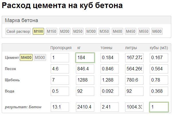 онлайн калькулятор строительства