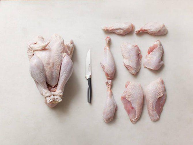 как зарезать курицу