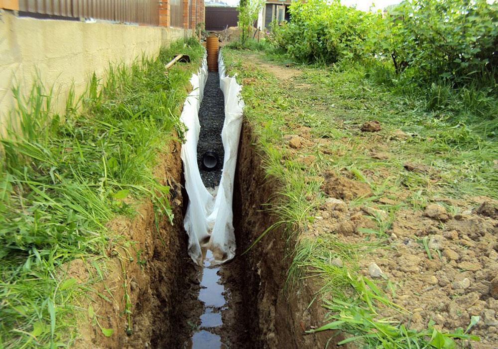 Методы определения глубины залегания водоносных слоёв