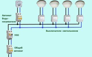 какой кабель использовать для проводки в бане
