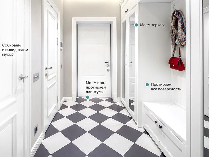 Как убрать квартиру или провести генеральную уборку за 1 час: 12 правил