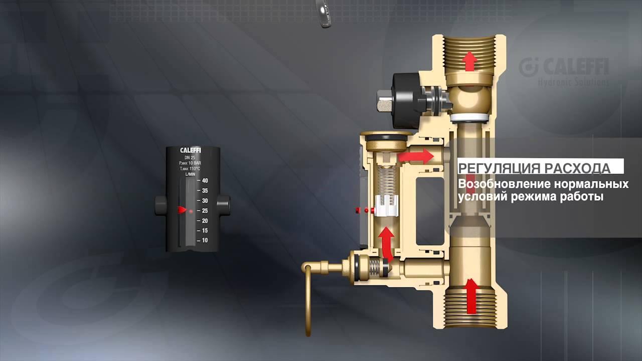 регулировка теплого водяного пола расходомерами