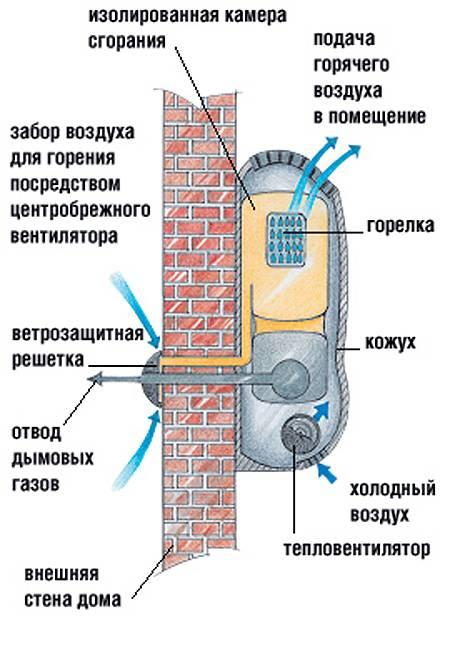 Светлые излучатели в москве - купить от ооо «фрамосс»
